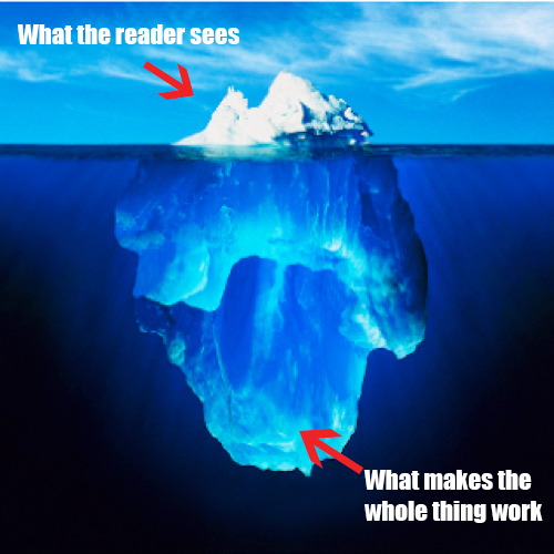 Yes, you'll do a lot of work the reader never sees. This is why writers are masochists. Deal with it.